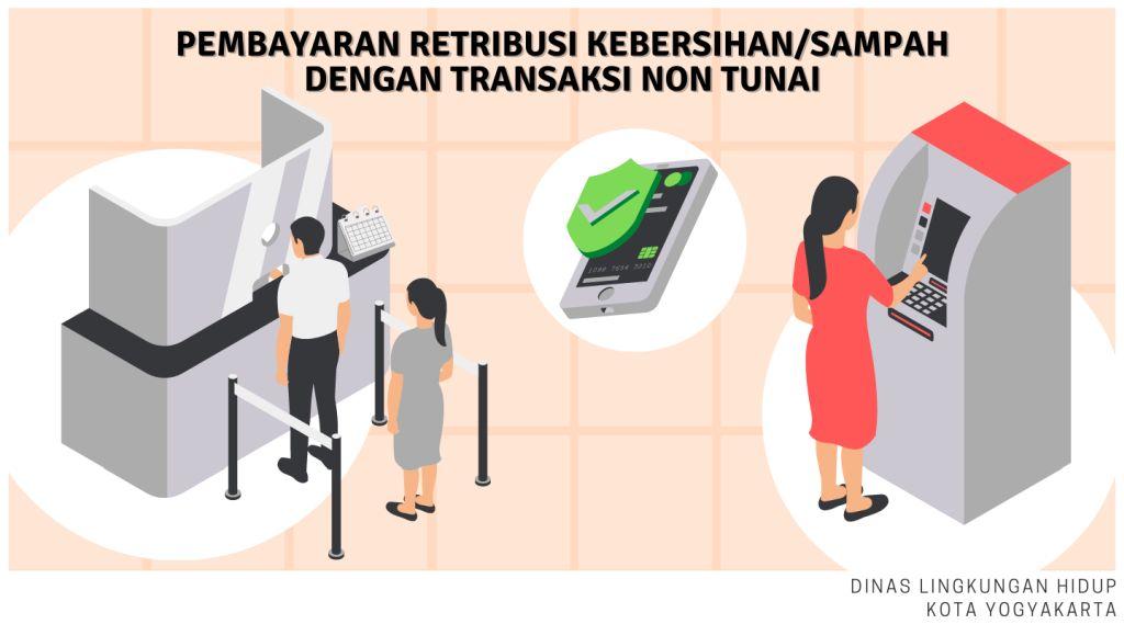 Pembayaran Retribusi Kebersihan/Sampah dengan Transaksi Non Tunai